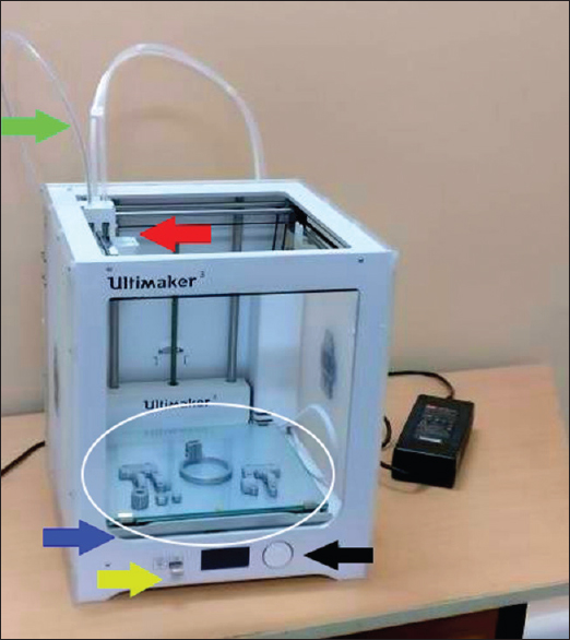 figure 1 ultimaker 3 three dimensional printer showing poly lactic acid filament green arrow dual extrusion print head red arrow heated build plate